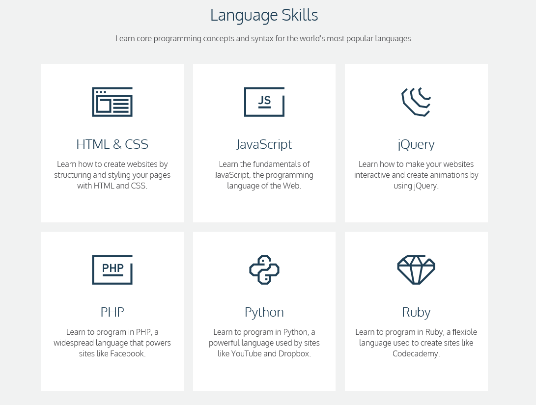 Codecademy Übersicht Programmiersprachen