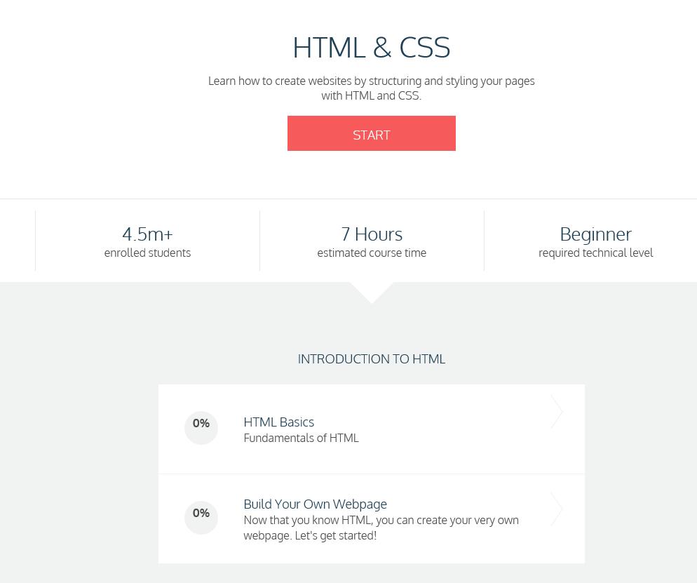 Codecademy HTML und CSS Übersicht Kurs