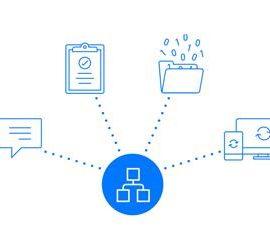 Flow – Automatisierung von Alltagsaufgaben