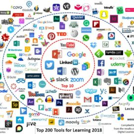 Top 200 Tools for Learning 2018