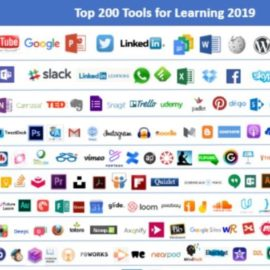 Top 200 Tools for Learning 2019