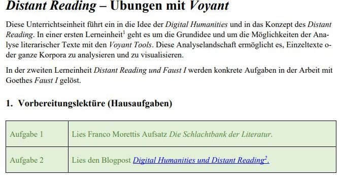 Workshop Distant Reading mit Voyant